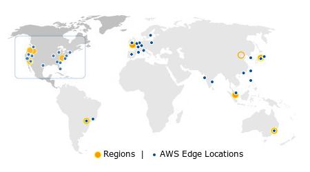 amazon-network